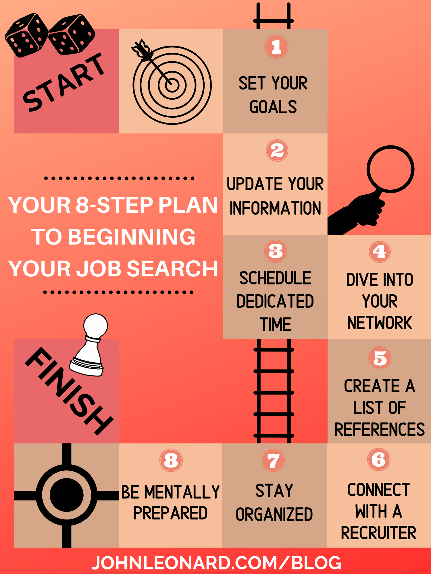 8-step plan to get a job even with no experience